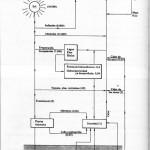 ENERGIA SOLAR17
